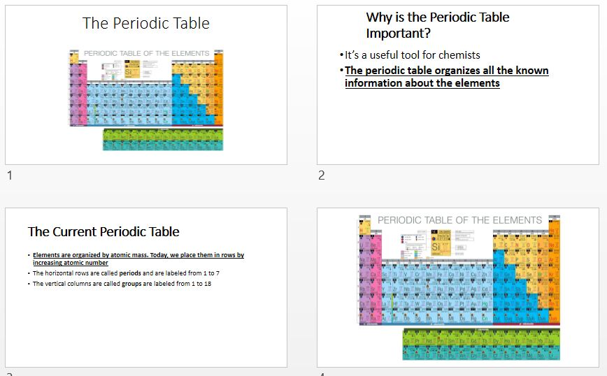 Lectures periodic tableparts of the atom sept 25 28th urtaz Gallery